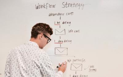 Workflow de l'innovation : quelle importance ?